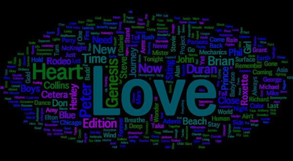 wordle-slowjamsandpowerballads.jpg